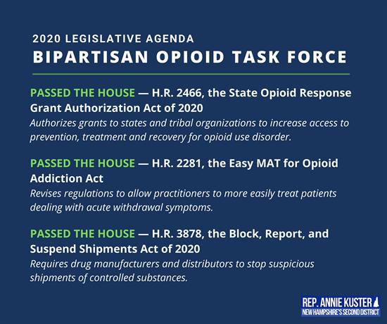 Opioid Bills Infographic
